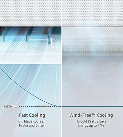 Wind-Free - snížení spotřeby